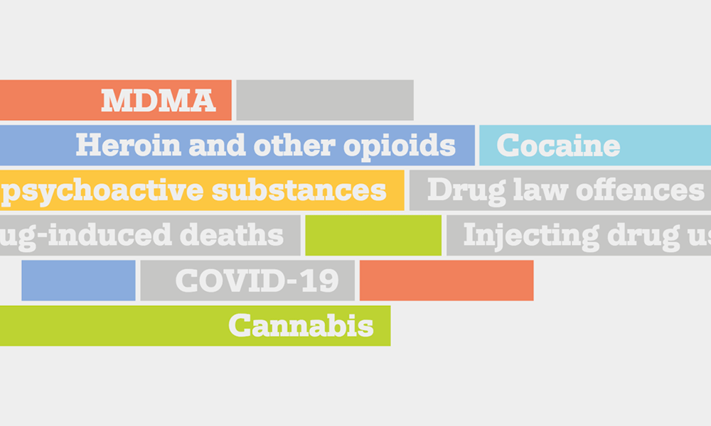 image of part of the european drug report 2021, using drug-related keywords, COVID-19, Cannabis, Drug law offences, MDMA, etc