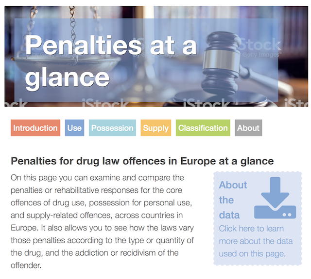 Penalties for drug law offences at a glance | www emcdda europa eu