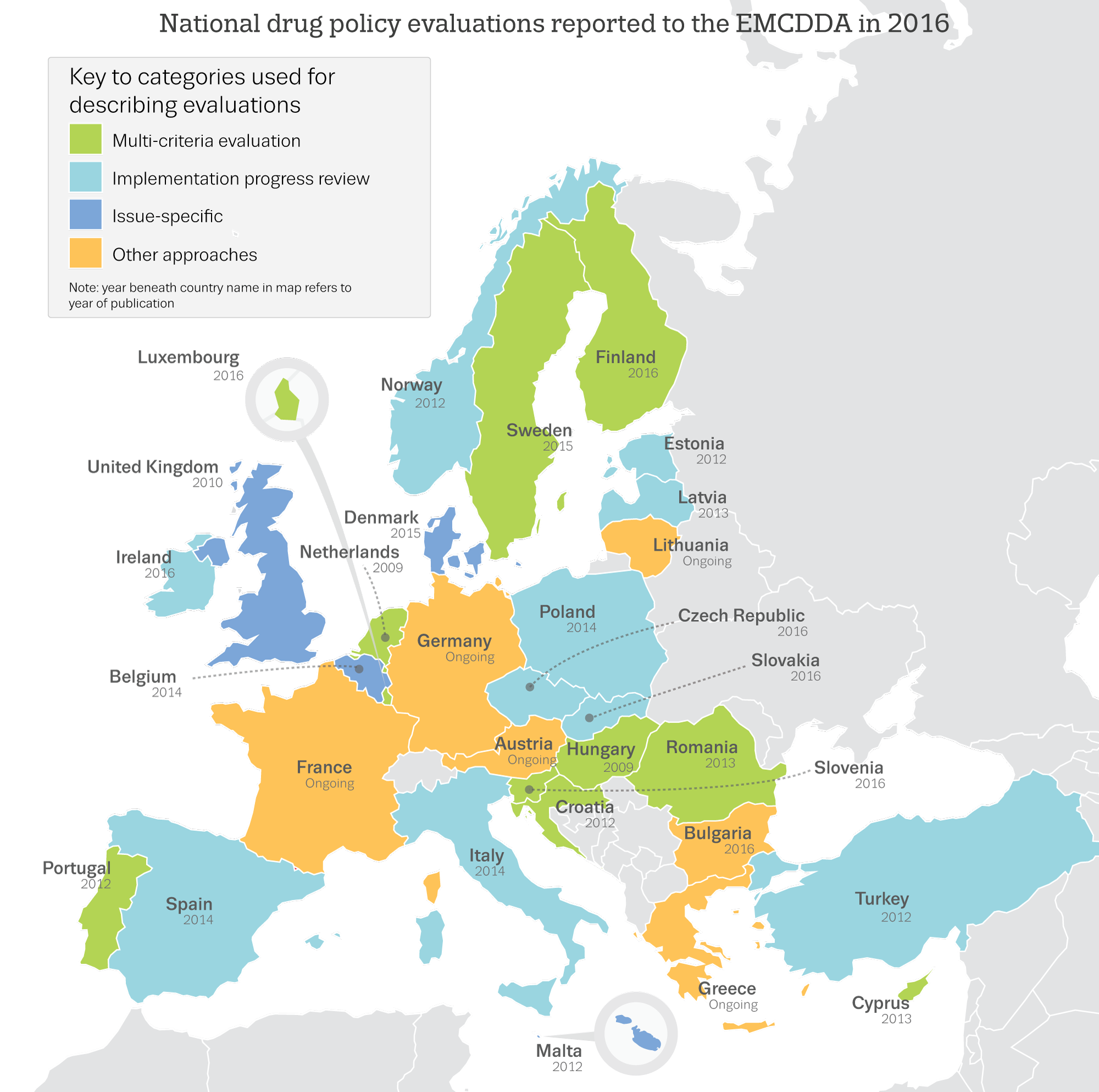 Map of Europe showing policy evaluations by country as reported to the EMCDDA