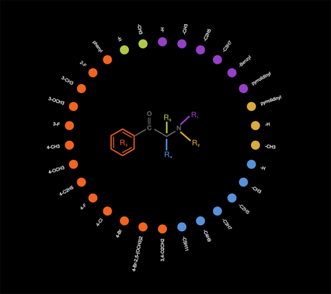 Chart showing the chemistry of synthetic cathinones