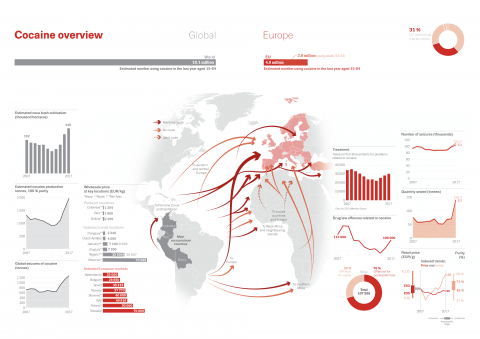 Infographic showing overview of cocaine market in Europe