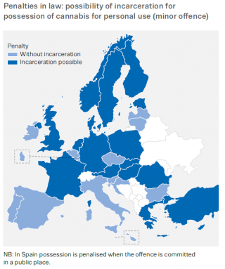 Figure: Penalties in law: possibility of incarceration for possession of cannabis for personal use (minor offence)
