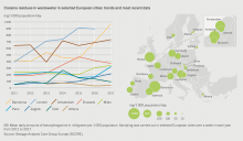 Chart showing cocaine residues in wastewater in selected European cities: trends and most recent data