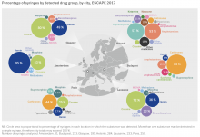 Map showing percentage of syringes by detected drug group, by city, ESCAPE 2017