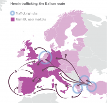 Map of Europe showing the Balkan heroin trafficking route