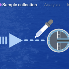 Screenshot Video Wastewater analysis