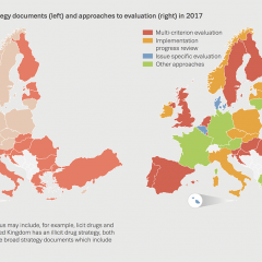 Chart showing focus of national drug strategy documents (left) and approaches to evaluation (right) in 2017