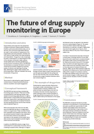 Supply poster thumbnail